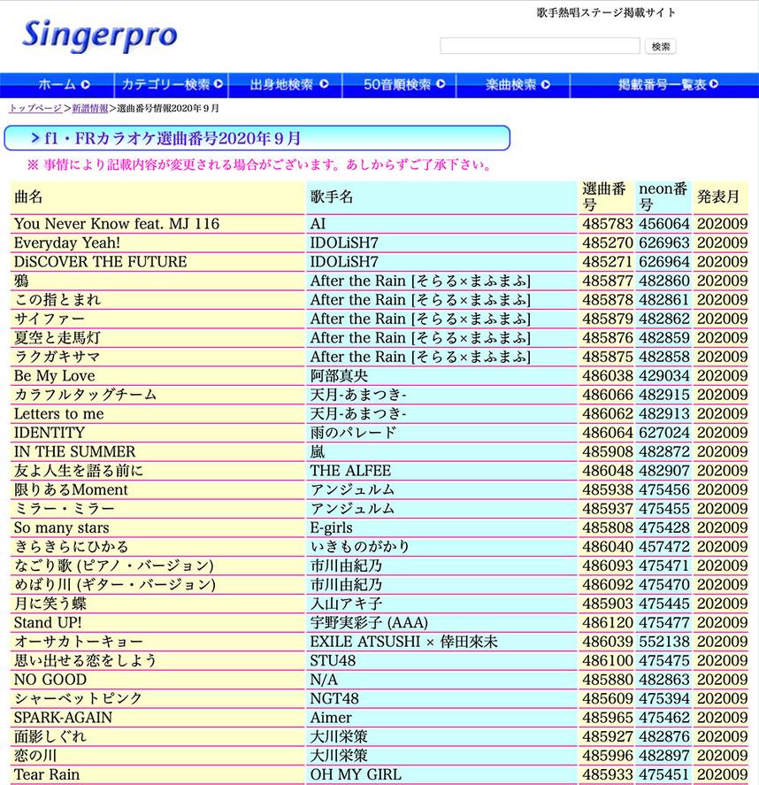 JOYSOUND f1・FR(通信カラオケ)2020年9月新譜情報