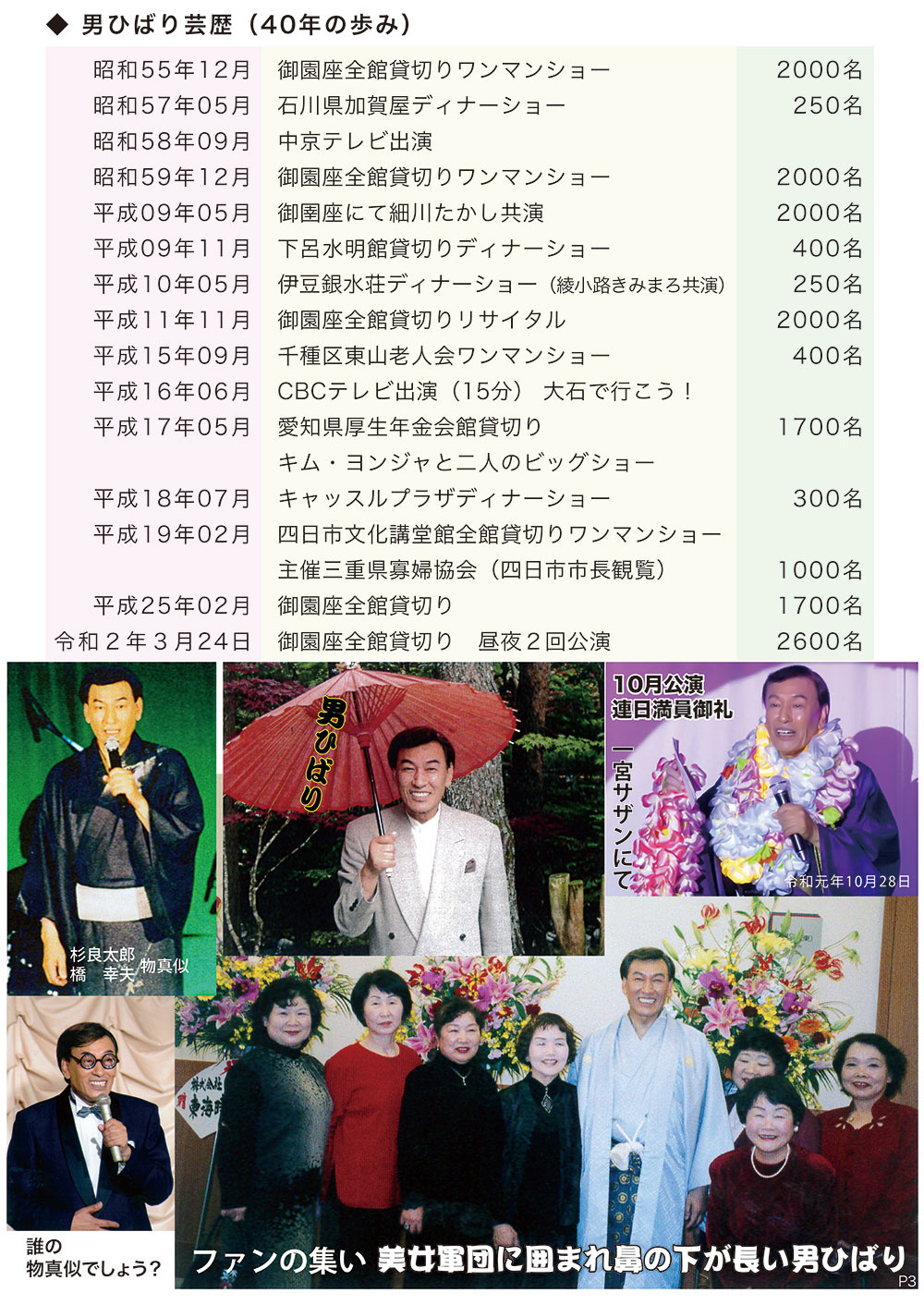 男ひばり芸歴 40年の歩み